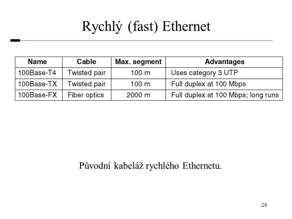 26 Rychlý (fast) Ethernet Původní kabeláž rychlého Ethernetu.