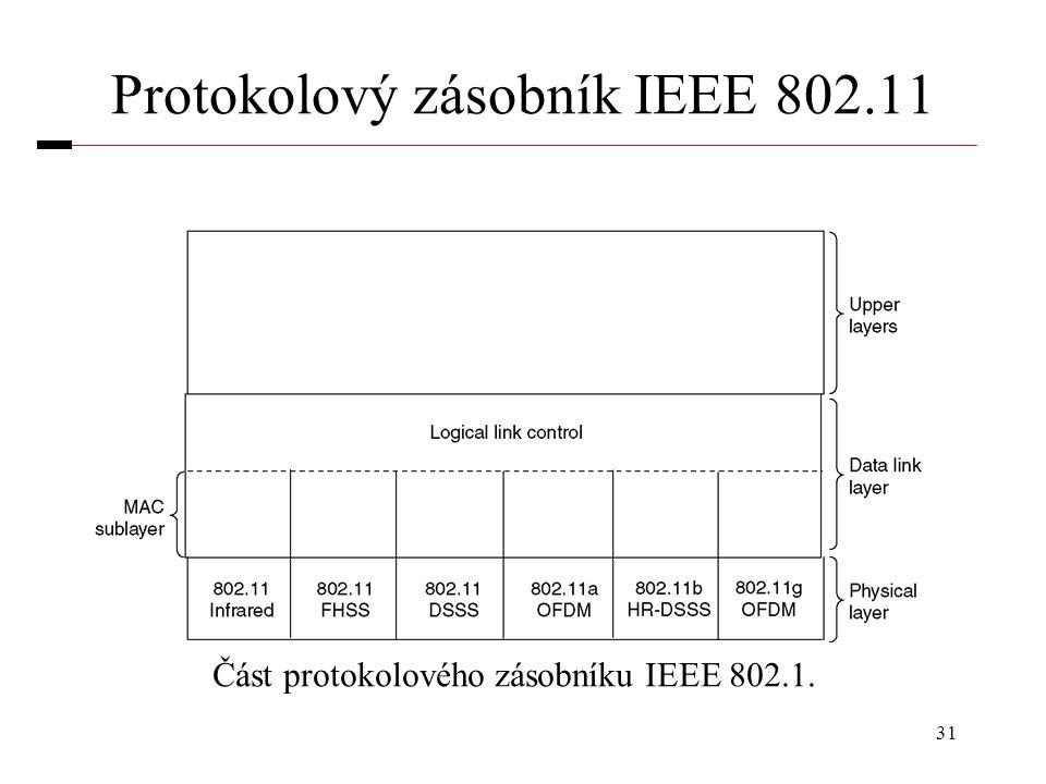 31 Protokolový zásobník IEEE 802.11 Část protokolového zásobníku IEEE 802.1.
