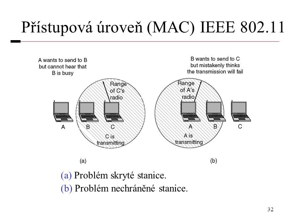 32 Přístupová úroveň (MAC) IEEE 802.11 (a) Problém skryté stanice. (b) Problém nechráněné stanice.