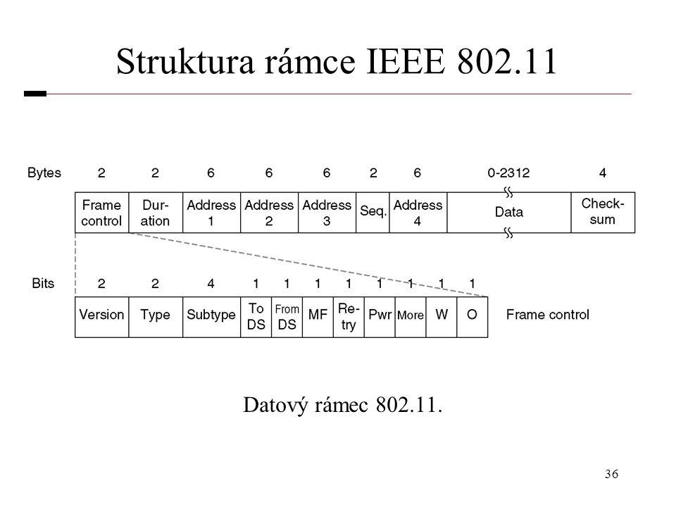 36 Struktura rámce IEEE 802.11 Datový rámec 802.11.