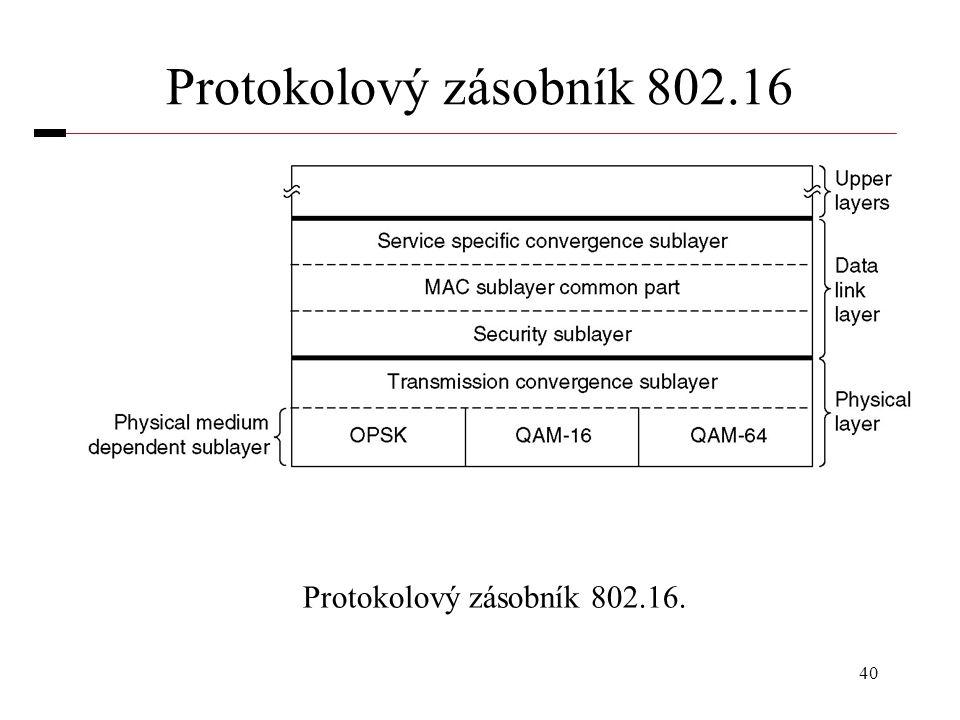 40 Protokolový zásobník 802.16 Protokolový zásobník 802.16.