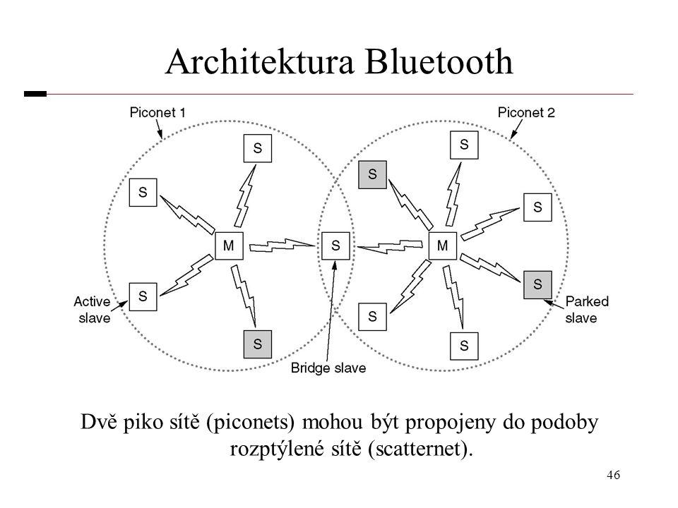 46 Architektura Bluetooth Dvě piko sítě (piconets) mohou být propojeny do podoby rozptýlené sítě (scatternet).