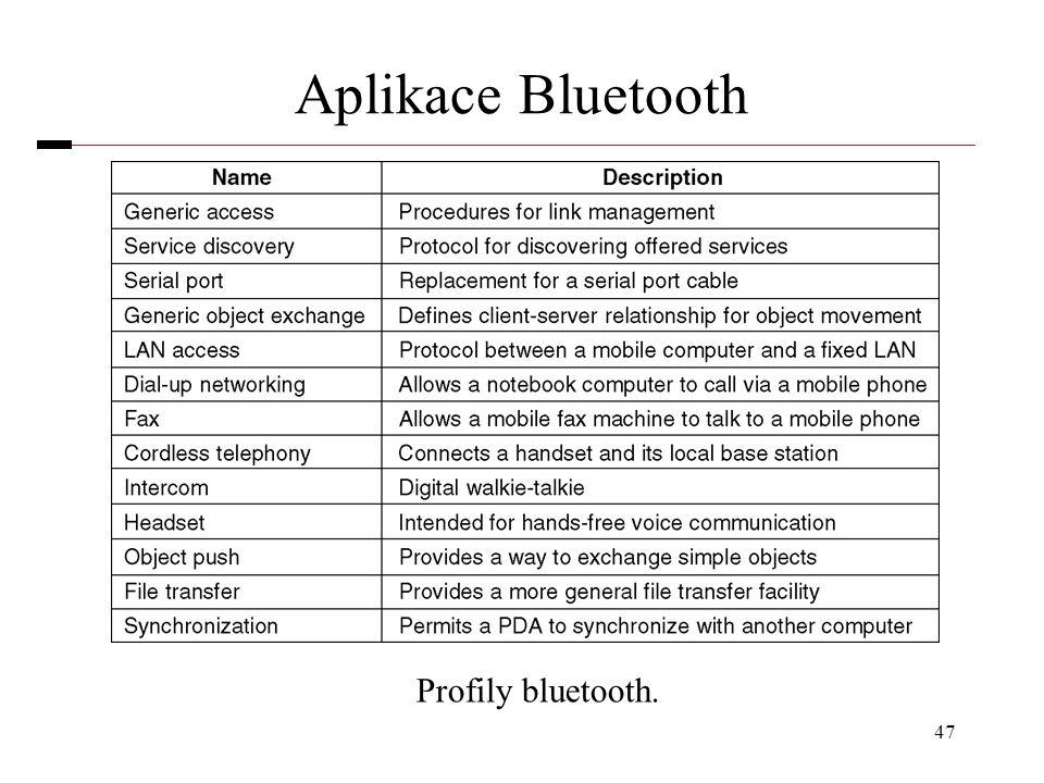 47 Aplikace Bluetooth Profily bluetooth.