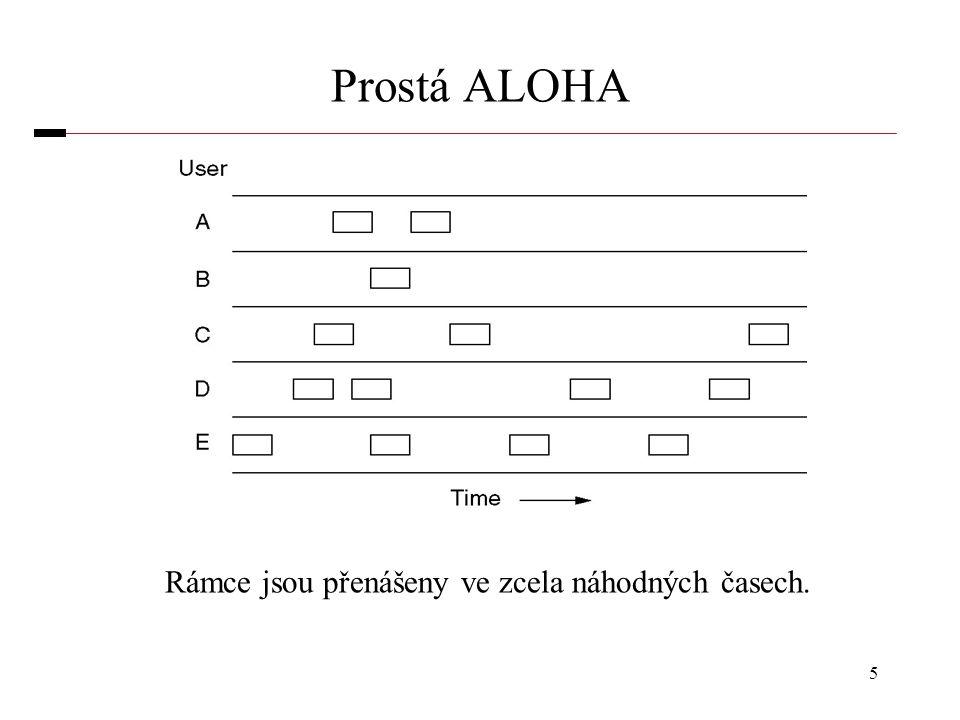 5 Prostá ALOHA Rámce jsou přenášeny ve zcela náhodných časech.