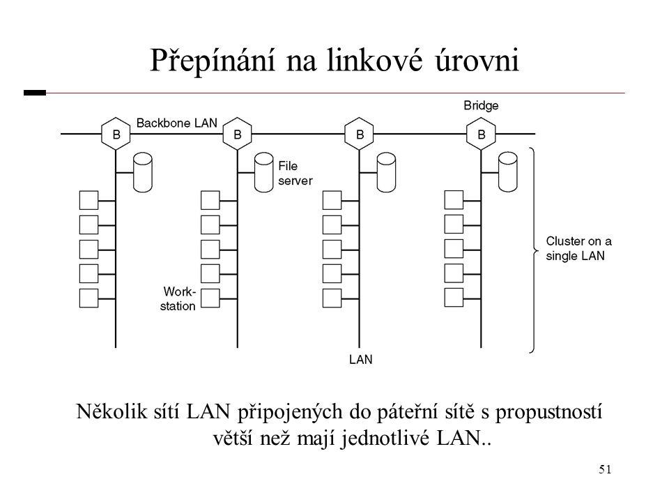 51 Přepínání na linkové úrovni Několik sítí LAN připojených do páteřní sítě s propustností větší než mají jednotlivé LAN..