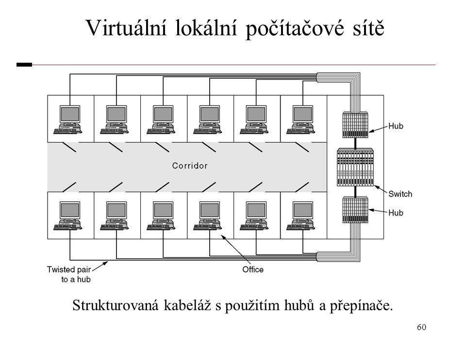 60 Virtuální lokální počítačové sítě Strukturovaná kabeláž s použitím hubů a přepínače.