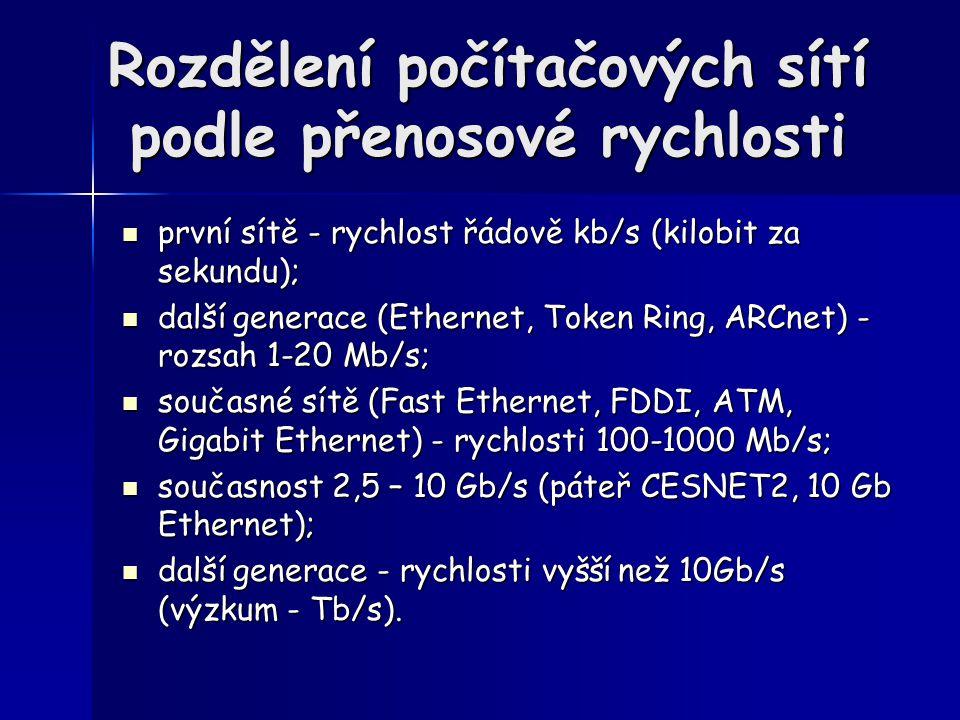 Typy sítí podle rozsahu LAN (Local Area Network) LAN (Local Area Network) –pokrývá místnost až areál, –vlastní kabeláž (kroucená dvojlinka, optické vlákno…), –vysoké rychlosti (10 Mb/s až 10 Gb/s), –nízká chybovost, –primární sdílení prostředků.