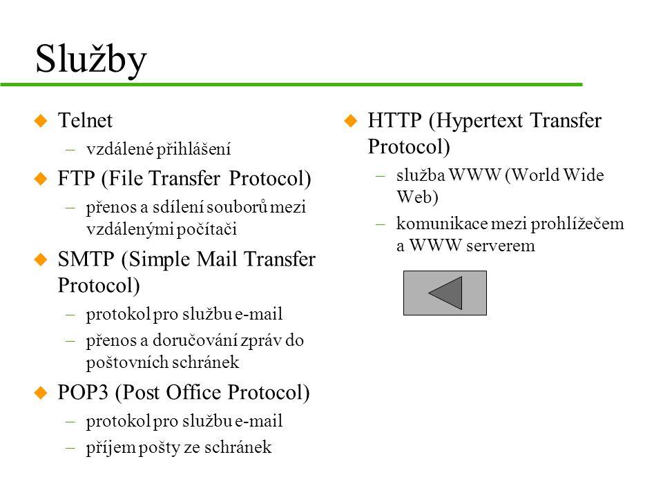 Služby u Telnet –vzdálené přihlášení u FTP (File Transfer Protocol) –přenos a sdílení souborů mezi vzdálenými počítači u SMTP (Simple Mail Transfer Protocol) –protokol pro službu e-mail –přenos a doručování zpráv do poštovních schránek u POP3 (Post Office Protocol) –protokol pro službu e-mail –příjem pošty ze schránek u HTTP (Hypertext Transfer Protocol) –služba WWW (World Wide Web) –komunikace mezi prohlížečem a WWW serverem