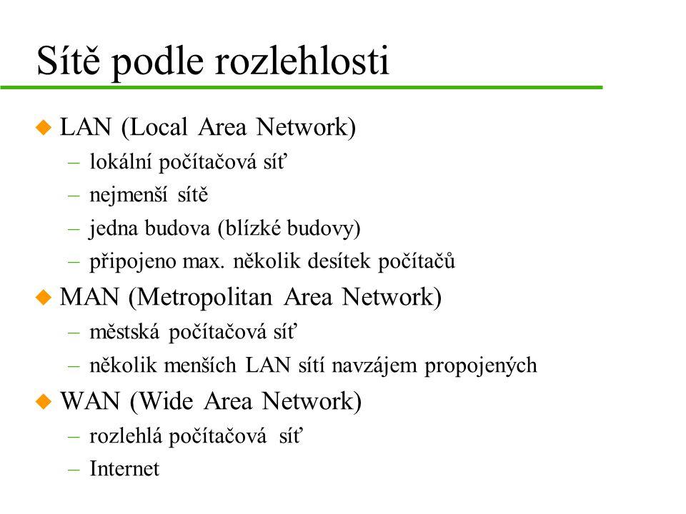 Sítě podle rozlehlosti u LAN (Local Area Network) –lokální počítačová síť –nejmenší sítě –jedna budova (blízké budovy) –připojeno max.