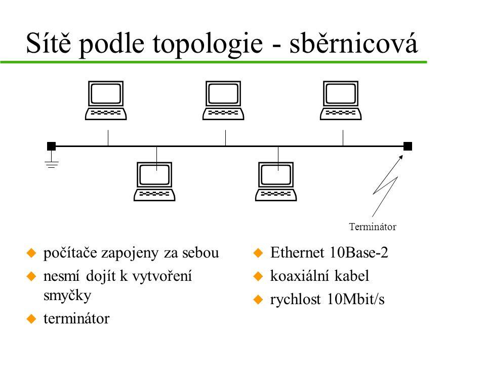 Sítě podle topologie - sběrnicová : :: : Terminátor : u počítače zapojeny za sebou u nesmí dojít k vytvoření smyčky u terminátor u Ethernet 10Base-2 u koaxiální kabel u rychlost 10Mbit/s