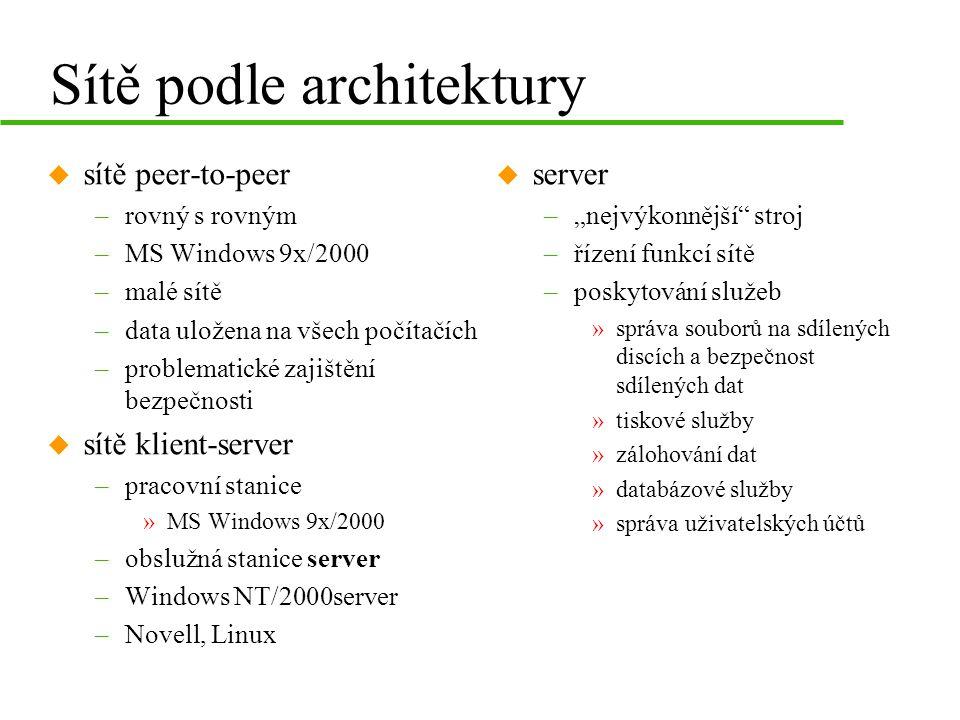 """Sítě podle architektury u sítě peer-to-peer –rovný s rovným –MS Windows 9x/2000 –malé sítě –data uložena na všech počítačích –problematické zajištění bezpečnosti u sítě klient-server –pracovní stanice »MS Windows 9x/2000 –obslužná stanice server –Windows NT/2000server –Novell, Linux u server –""""nejvýkonnější stroj –řízení funkcí sítě –poskytování služeb »správa souborů na sdílených discích a bezpečnost sdílených dat »tiskové služby »zálohování dat »databázové služby »správa uživatelských účtů"""