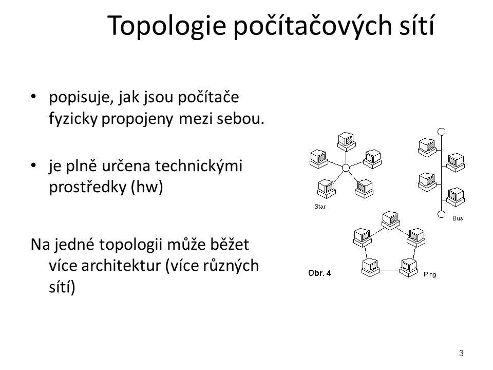 Topologie počítačových sítí popisuje, jak jsou počítače fyzicky propojeny mezi sebou.