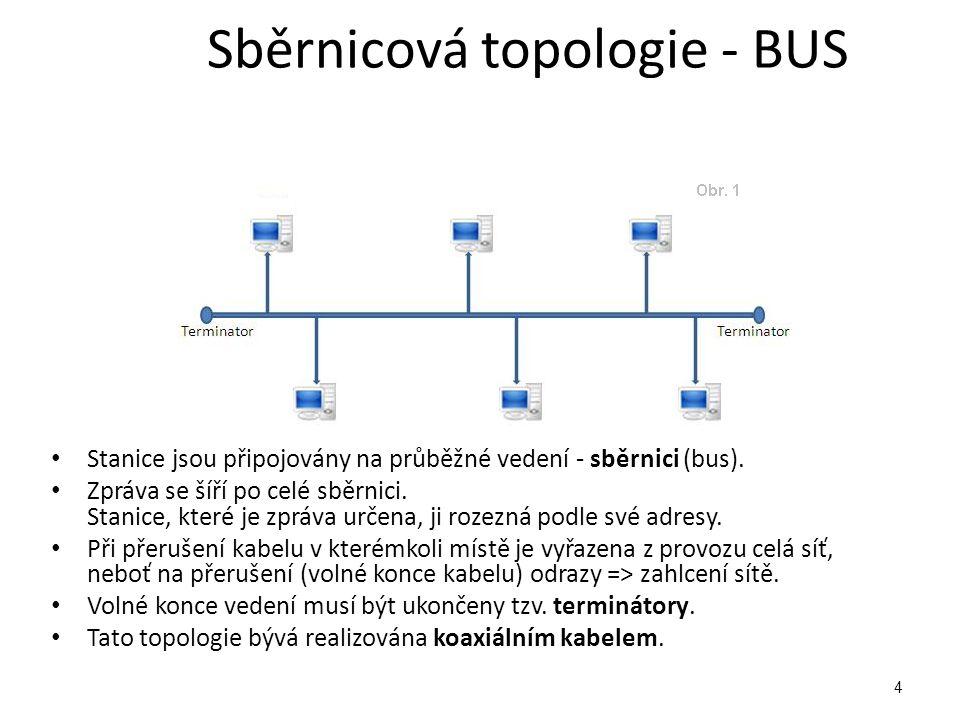 Sběrnicová topologie - BUS Stanice jsou připojovány na průběžné vedení - sběrnici (bus).
