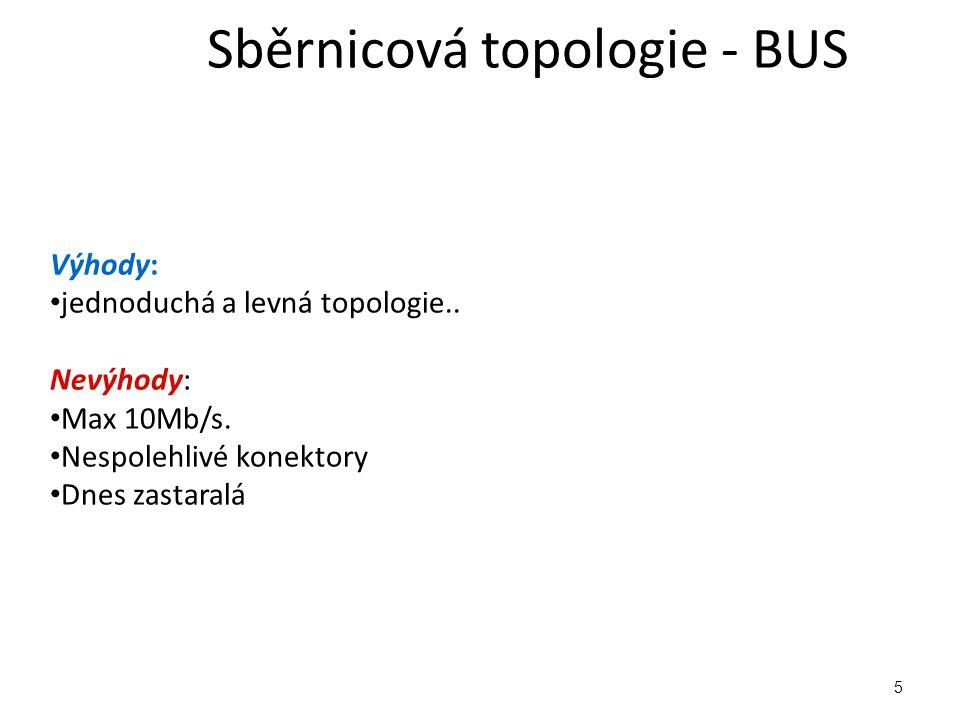 Sběrnicová topologie - BUS Výhody: jednoduchá a levná topologie..