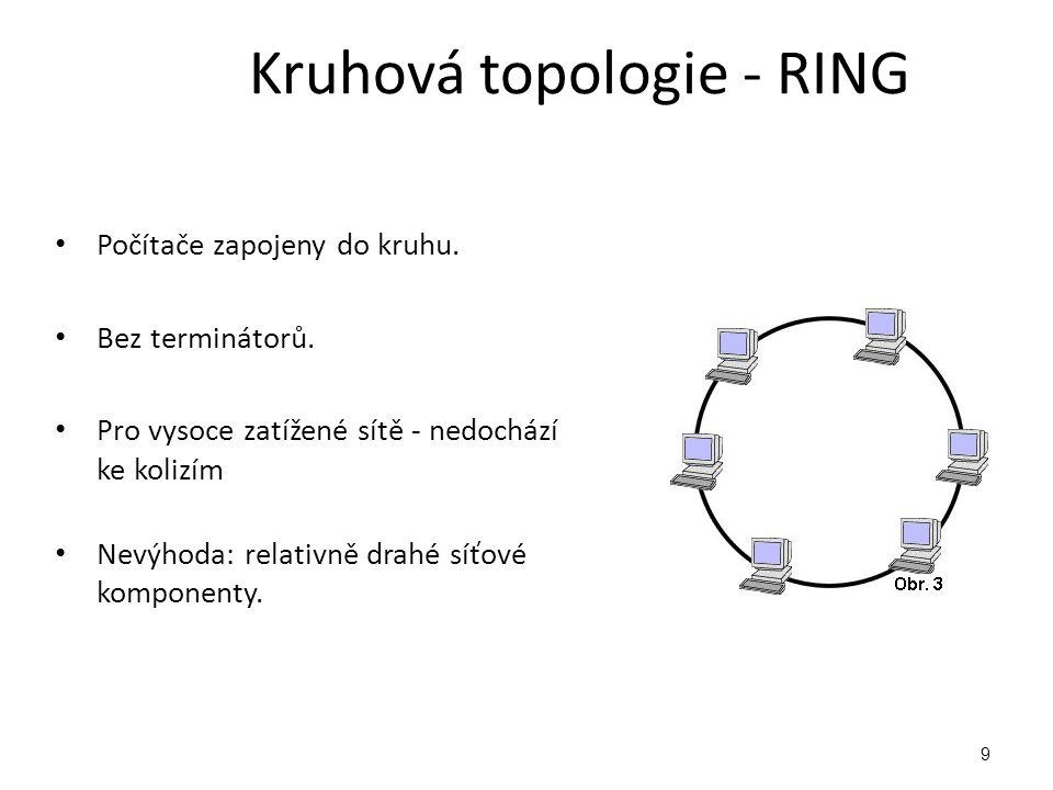 Kruhová topologie - RING Počítače zapojeny do kruhu.