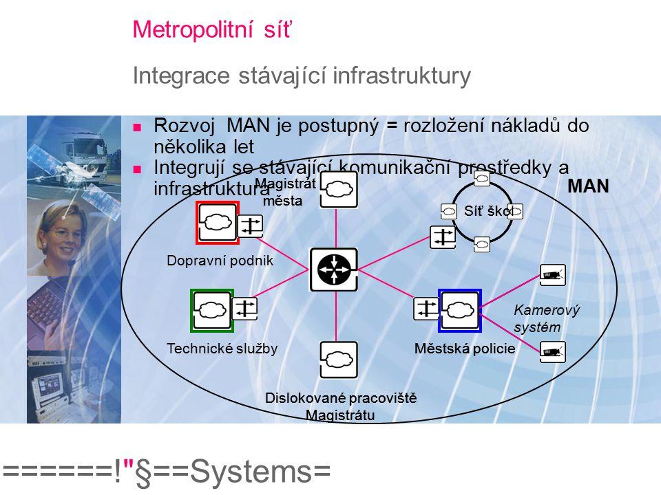 ======! §==Systems= Metropolitní síť Vztah s komunikační infrastrukturou veřejné správy Intranet veřejné správy řeší především komunikaci mezi jednotlivými institucemi veřejné správy Metropolitní síť má širší funkce pro více typů institucí na menším území MAN může být napojena univerzální přípojkou na Intranet veřejné správy MAN Univerzální přípojka Intranet veřejné správy