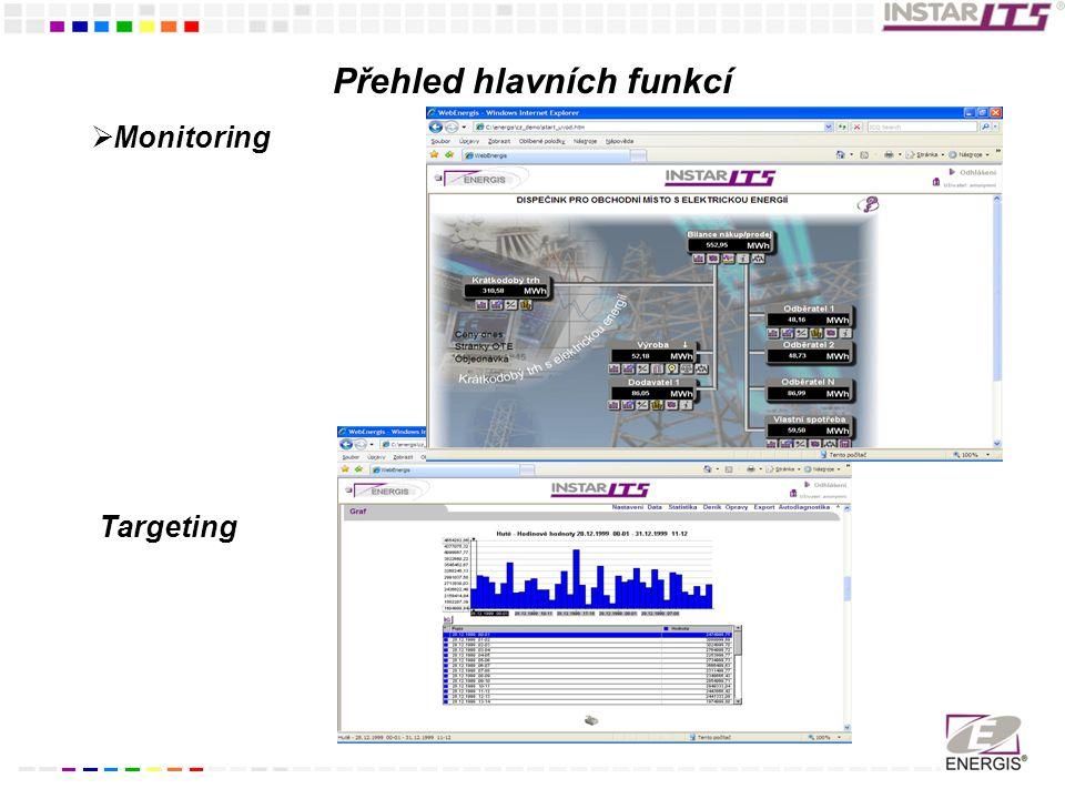 Přehled hlavních funkcí  Monitoring Targeting