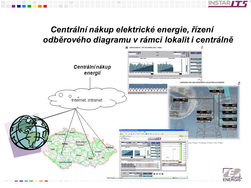 Centrální nákup elektrické energie, řízení odběrového diagramu v rámci lokalit i centrálně Centrální nákup energií Internet, intranet