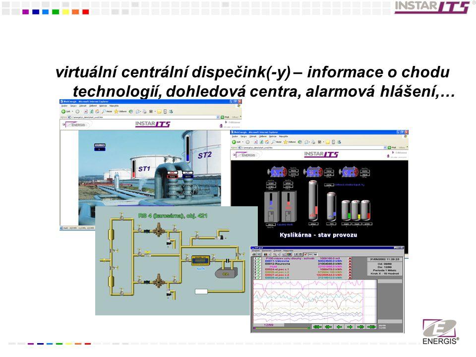 virtuální centrální dispečink(-y) – informace o chodu technologií, dohledová centra, alarmová hlášení,…