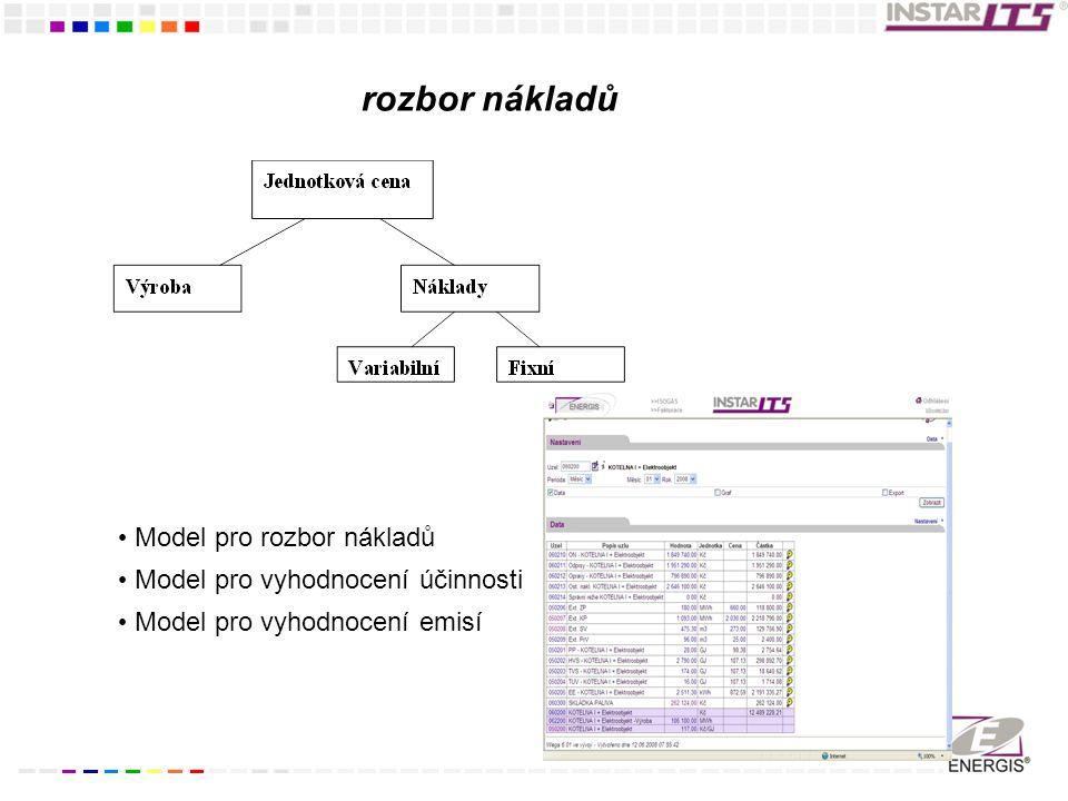 Model pro rozbor nákladů Model pro vyhodnocení účinnosti Model pro vyhodnocení emisí rozbor nákladů