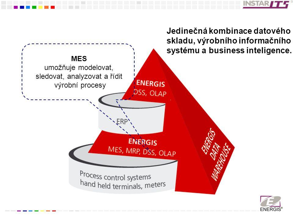 MES umožňuje modelovat, sledovat, analyzovat a řídit výrobní procesy Jedinečná kombinace datového skladu, výrobního informačního systému a business inteligence.