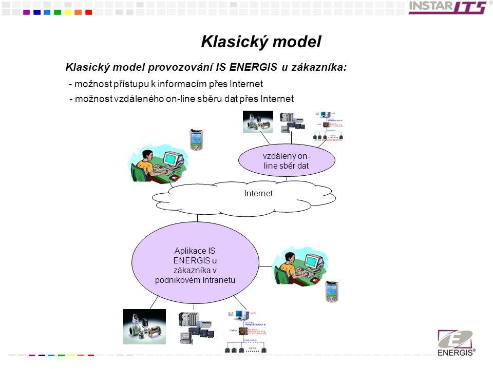 Klasický model Klasický model provozování IS ENERGIS u zákazníka: Aplikace IS ENERGIS u zákazníka v podnikovém Intranetu vzdálený on- line sběr dat Internet - možnost přístupu k informacím přes Internet - možnost vzdáleného on-line sběru dat přes Internet