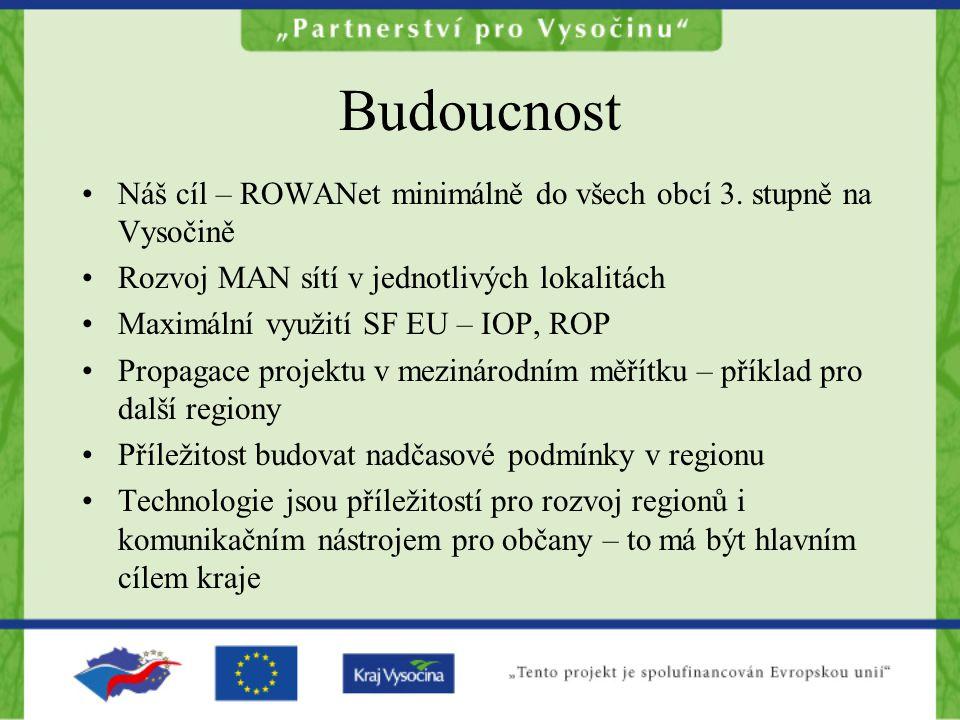 Budoucnost Náš cíl – ROWANet minimálně do všech obcí 3. stupně na Vysočině Rozvoj MAN sítí v jednotlivých lokalitách Maximální využití SF EU – IOP, RO