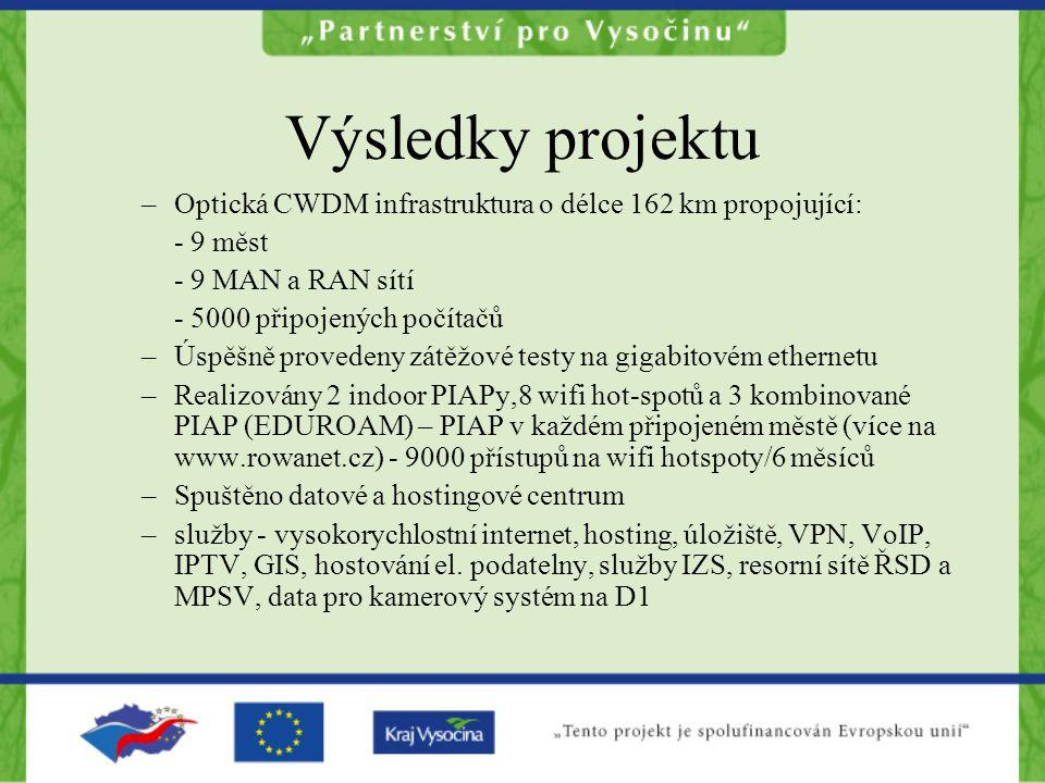 """Přínosy pro kraj Posílení konkurenční pozice regionu Zlepšení základní technické infrastruktury kraje Zjednodušení komunikace mezi pracovišti kraje Větší možnosti datové komunikace příspěvkových organizací Základní prostředek pro bezpečnou komunikace složek IZS Jeden z """"best practise projektů v EU – erisa"""