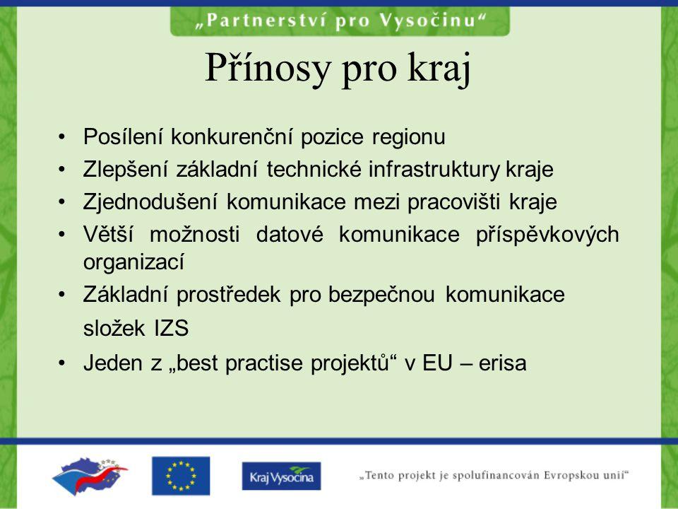 Přínosy pro kraj Posílení konkurenční pozice regionu Zlepšení základní technické infrastruktury kraje Zjednodušení komunikace mezi pracovišti kraje Vě