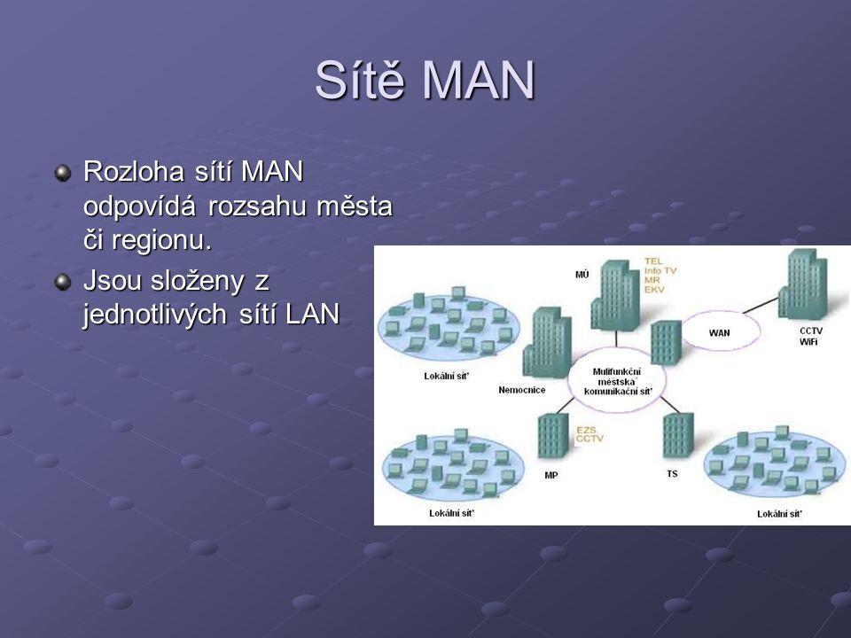 Sítě MAN Rozloha sítí MAN odpovídá rozsahu města či regionu. Jsou složeny z jednotlivých sítí LAN