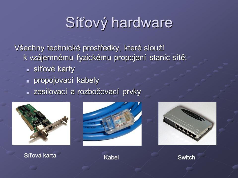 Síťový hardware Všechny technické prostředky, které slouží k vzájemnému fyzickému propojení stanic sítě: síťové karty síťové karty propojovací kabely