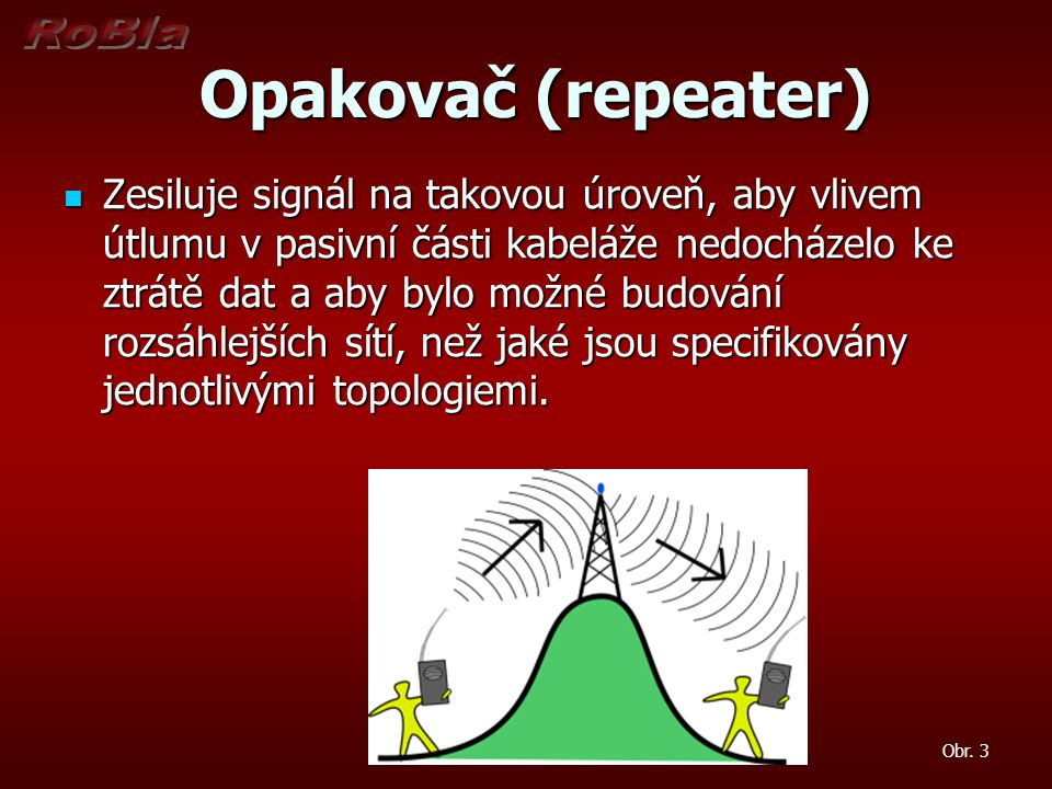 Opakovač (repeater) Opakovač (repeater) Zesiluje signál na takovou úroveň, aby vlivem útlumu v pasivní části kabeláže nedocházelo ke ztrátě dat a aby bylo možné budování rozsáhlejších sítí, než jaké jsou specifikovány jednotlivými topologiemi.