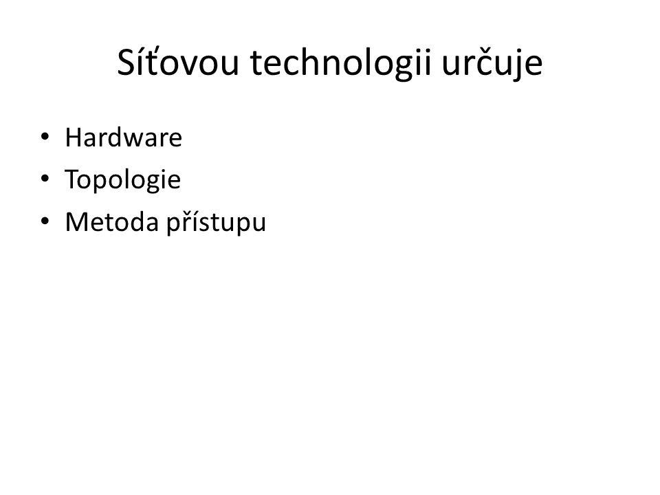 Síťovou technologii určuje Hardware Topologie Metoda přístupu