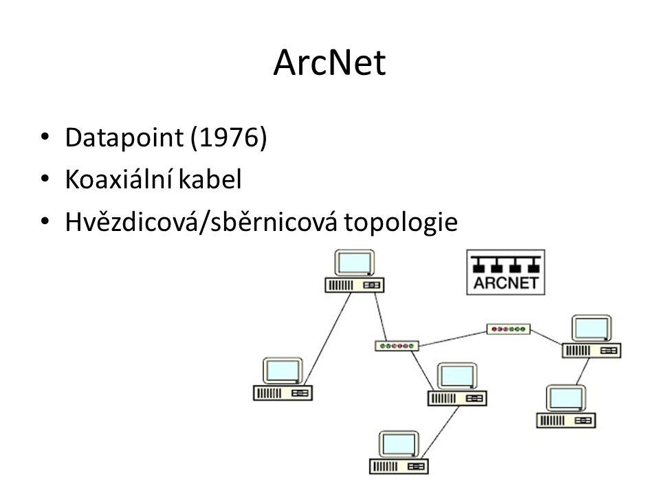 ArcNet Datapoint (1976) Koaxiální kabel Hvězdicová/sběrnicová topologie