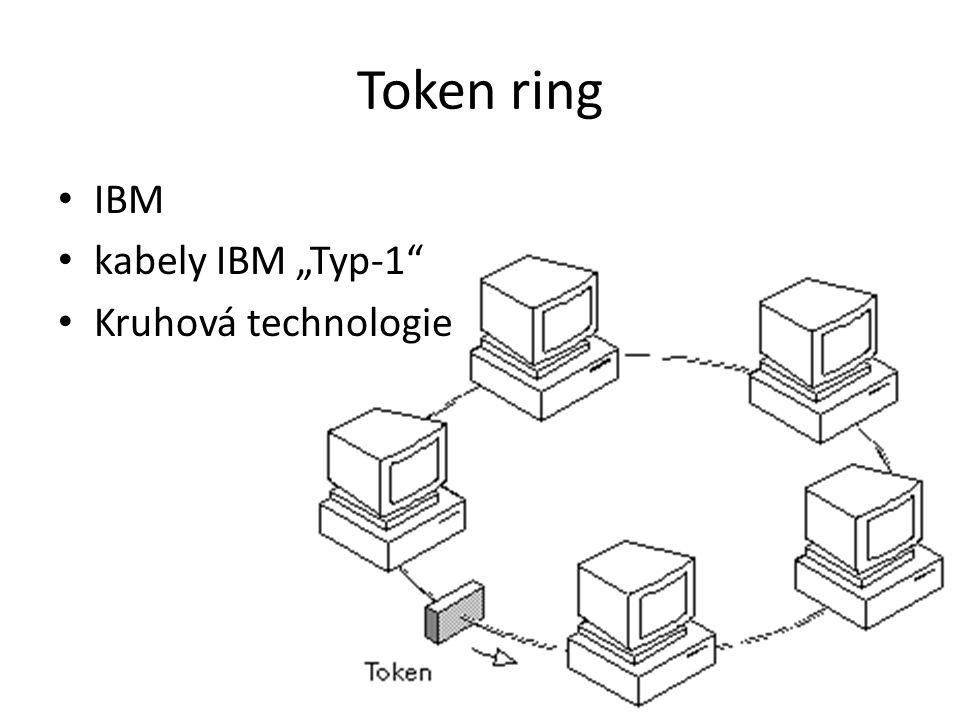 "Token ring IBM kabely IBM ""Typ-1 Kruhová technologie"