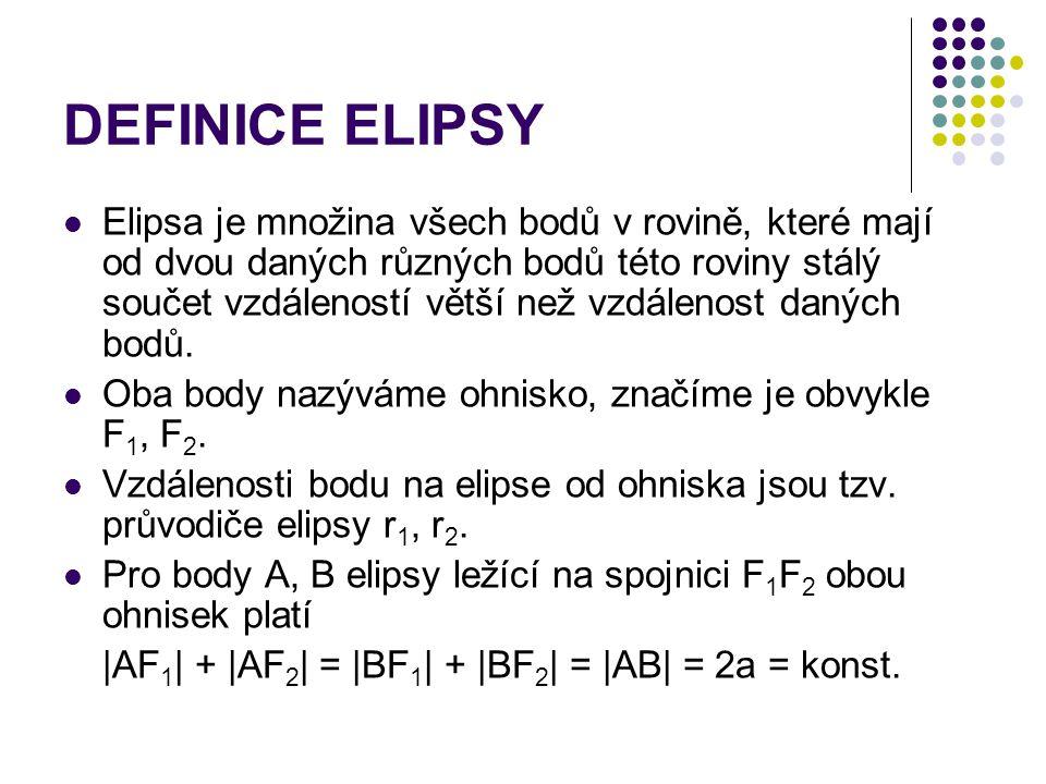 DEFINICE ELIPSY Elipsa je množina všech bodů v rovině, které mají od dvou daných různých bodů této roviny stálý součet vzdáleností větší než vzdálenost daných bodů.