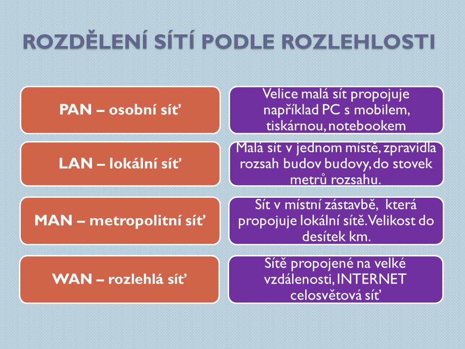 ROZDĚLENÍ SÍTÍ PODLE ROZLEHLOSTI Velice malá sít propojuje například PC s mobilem, tiskárnou, notebookem Sít v místní zástavbě, která propojuje lokální sítě.