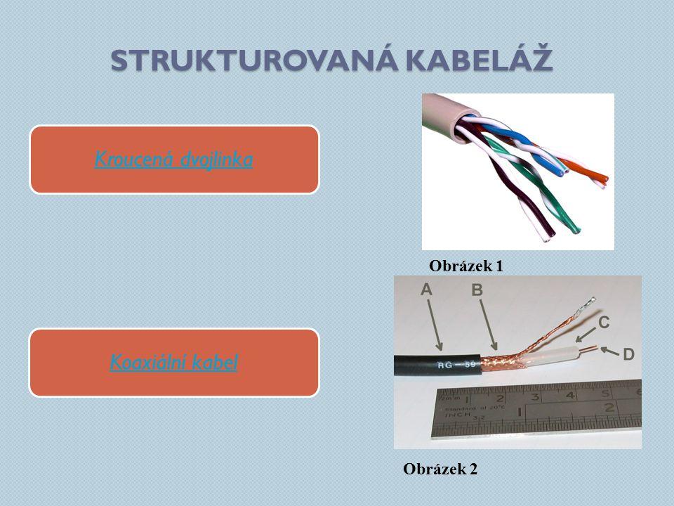 STRUKTUROVANÁ KABELÁŽ Kroucená dvojlinka Koaxiální kabel Obrázek 1 Obrázek 2