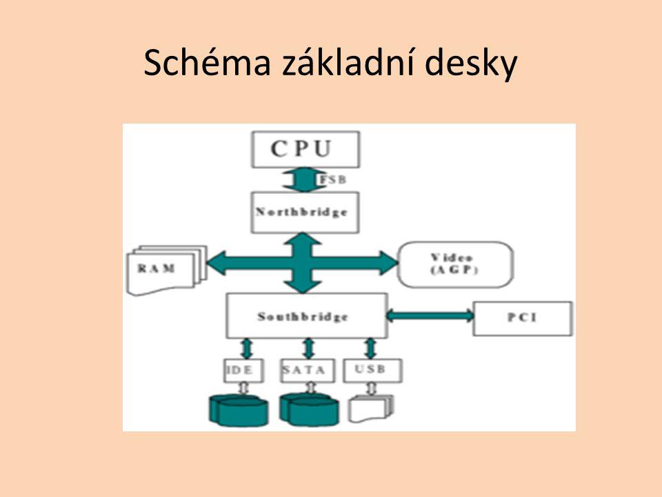 Schéma základní desky