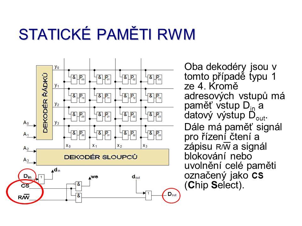STATICKÉ PAMĚTI RWM Oba dekodéry jsou v tomto případě typu 1 ze 4.