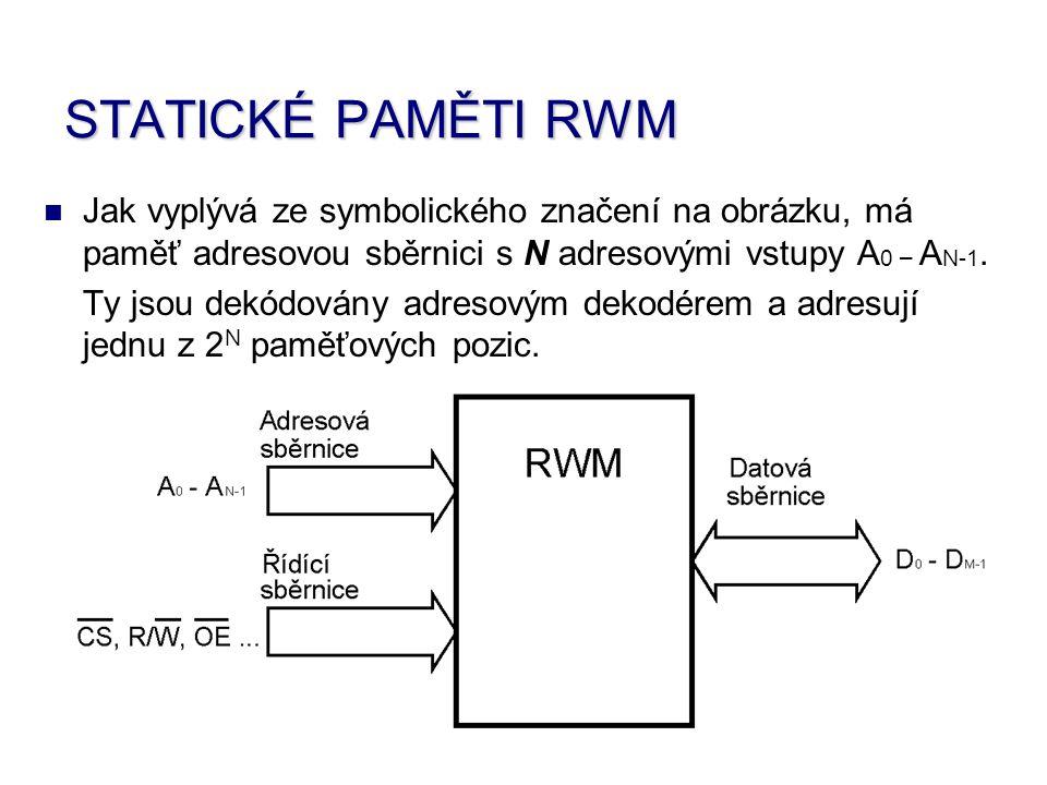 STATICKÉ PAMĚTI RWM Jak vyplývá ze symbolického značení na obrázku, má paměť adresovou sběrnici s N adresovými vstupy A 0 – A N-1.