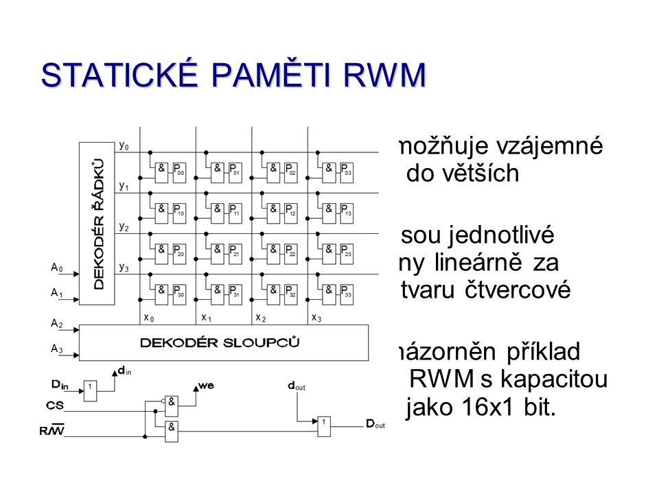 STATICKÉ PAMĚTI RWM Třístavová datová sběrnice umožňuje vzájemné propojování paměťových čipů do větších paměťových systémů.