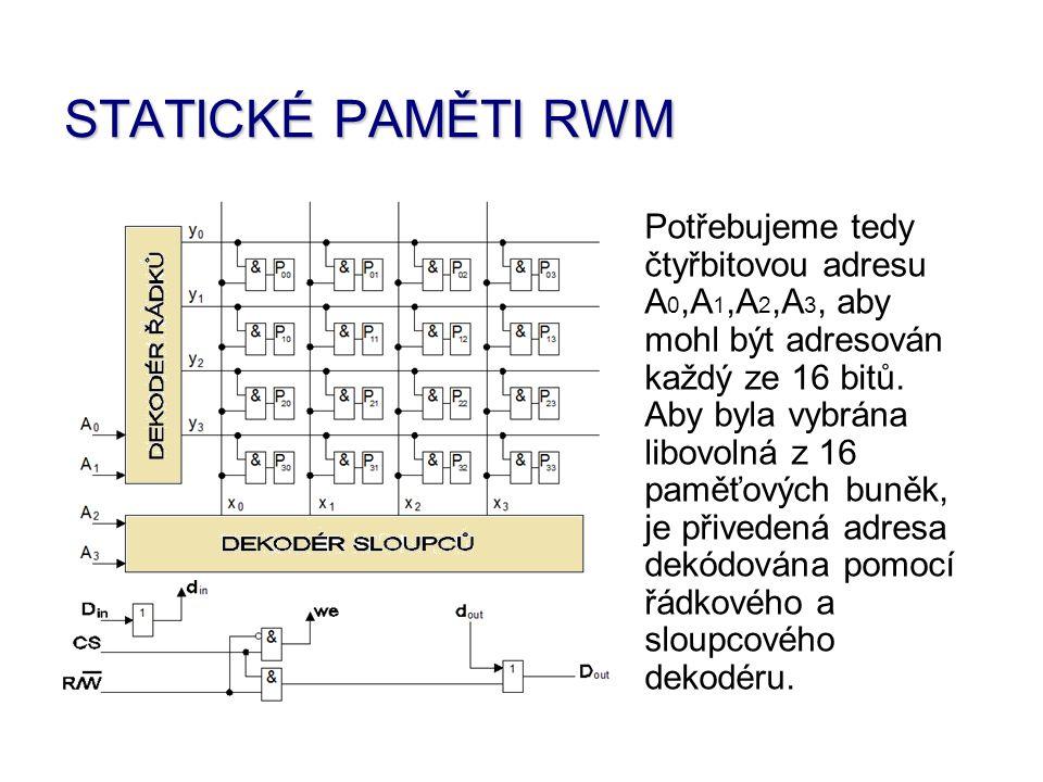 STATICKÉ PAMĚTI RWM Potřebujeme tedy čtyřbitovou adresu A 0,A 1,A 2,A 3, aby mohl být adresován každý ze 16 bitů.