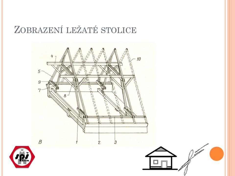 P RINCIP PLNÉ VAZBY LEŽATÉ STOLICE Vaznice jsou podporovány šikmými sloupky začepovanými do vazních trámů v blízkosti uložení vazního trámu do zdiva Šikmý sloupek oproti svislému je výhodnější jednak proto, že se více uvolní podstřešní prostor, osazení sloupku je výhodnější i z hlediska statického.