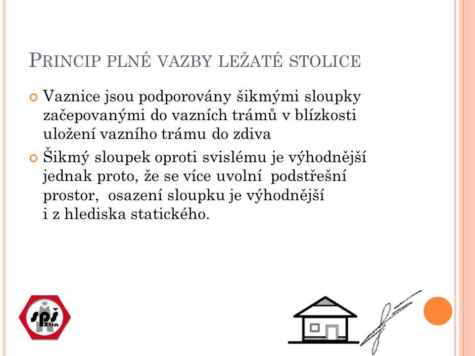 P RINCIP PLNÉ VAZBY LEŽATÉ STOLICE Vaznice jsou podporovány šikmými sloupky začepovanými do vazních trámů v blízkosti uložení vazního trámu do zdiva Š