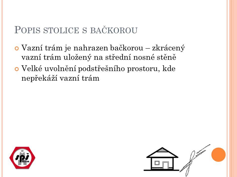ZDROJE Vlastní Václav Hájek a kol. – Pozemní stavitelství pro 2. ročník SPŠ stavebních 1975.