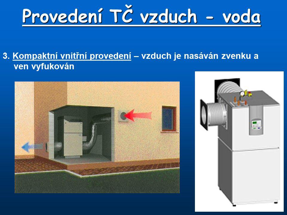 Provedení TČ vzduch - voda 3. Kompaktní vnitřní provedení – vzduch je nasáván zvenku a ven vyfukován