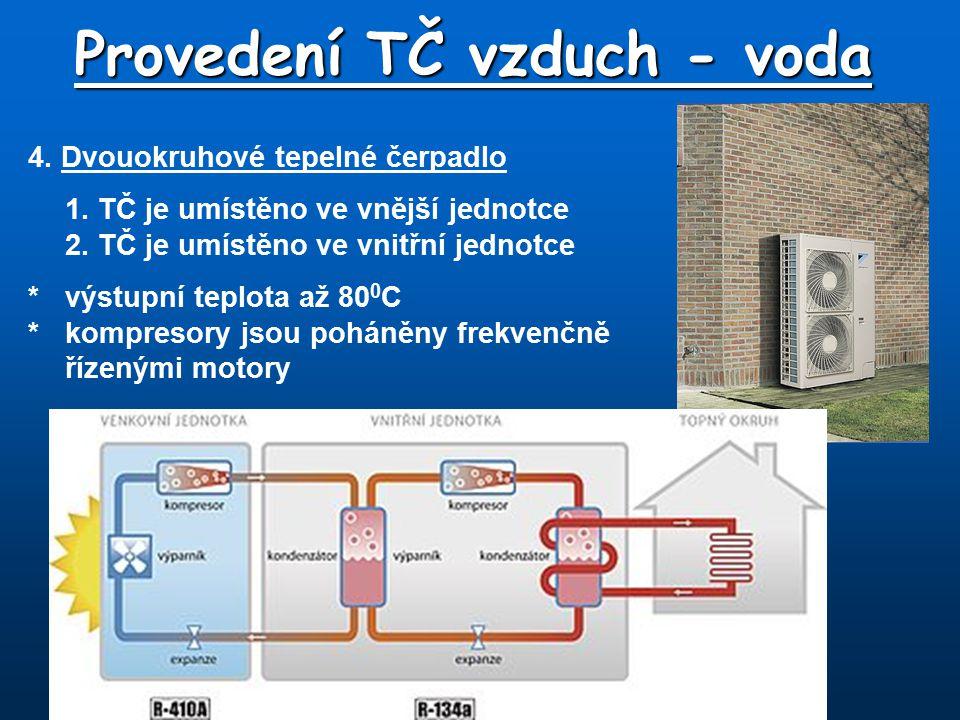 Provedení TČ vzduch - voda 4. Dvouokruhové tepelné čerpadlo 1. TČ je umístěno ve vnější jednotce 2. TČ je umístěno ve vnitřní jednotce *výstupní teplo