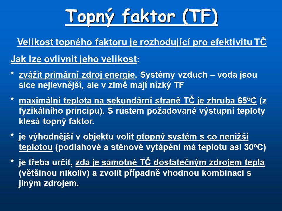 Topný faktor (TF) Velikost topného faktoru je rozhodující pro efektivitu TČ Jak lze ovlivnit jeho velikost : *zvážit primární zdroj energie. Systémy v