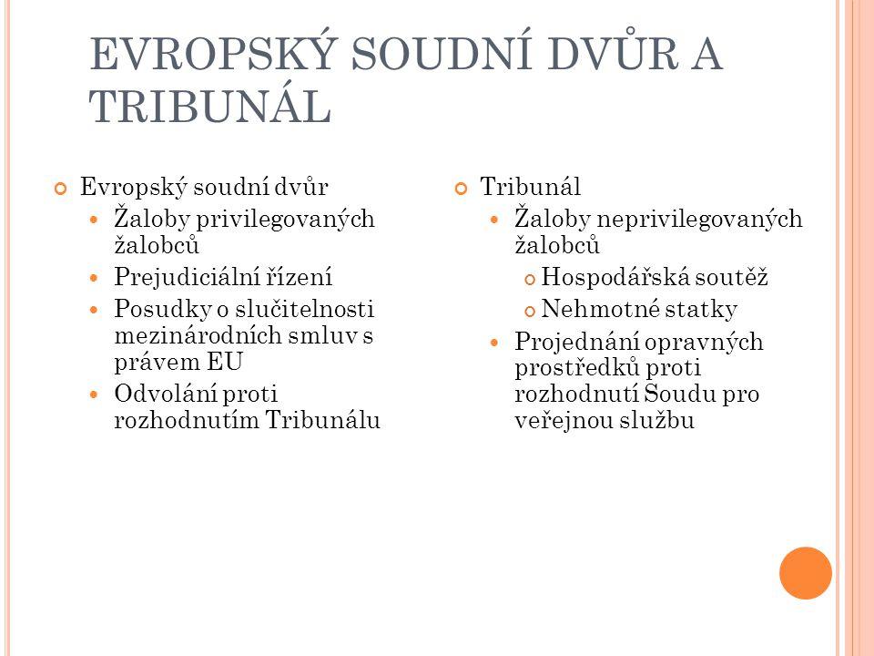 EVROPSKÝ SOUDNÍ DVŮR A TRIBUNÁL Evropský soudní dvůr Žaloby privilegovaných žalobců Prejudiciální řízení Posudky o slučitelnosti mezinárodních smluv s právem EU Odvolání proti rozhodnutím Tribunálu Tribunál Žaloby neprivilegovaných žalobců Hospodářská soutěž Nehmotné statky Projednání opravných prostředků proti rozhodnutí Soudu pro veřejnou službu
